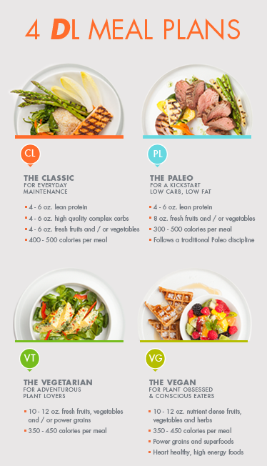 classic-4meal-plans