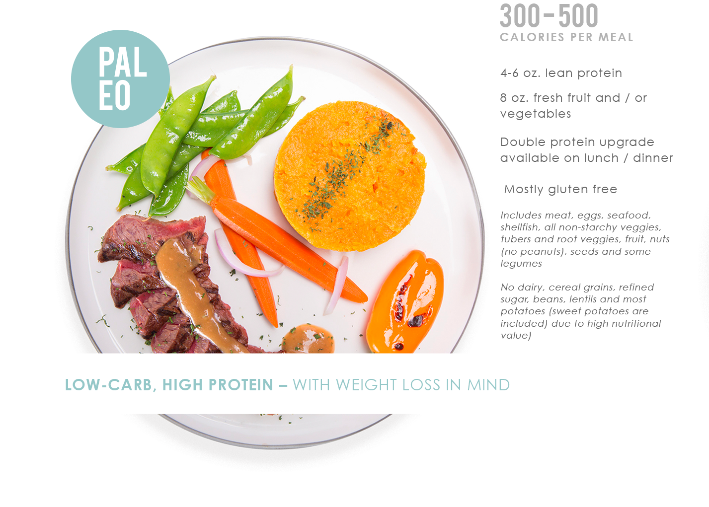 Palm Beach paleo food delivery